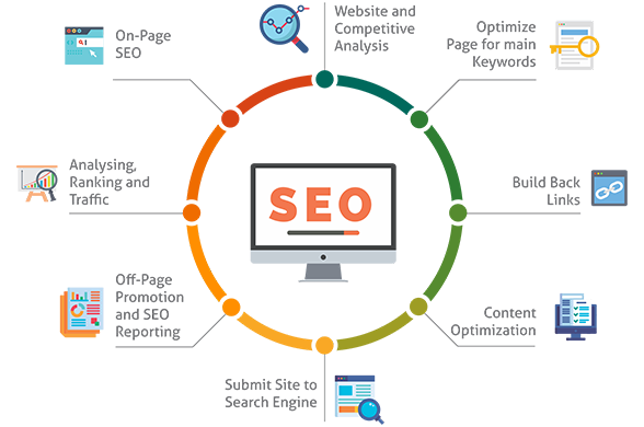 search-engine-optimization-img-SEO-talento- marketing-solutions-